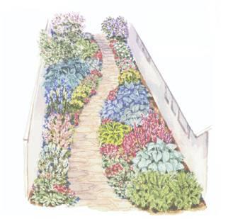 Проект цветника